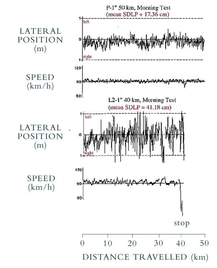 Validity Sensors Driver